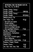 tableau nutritionnelle